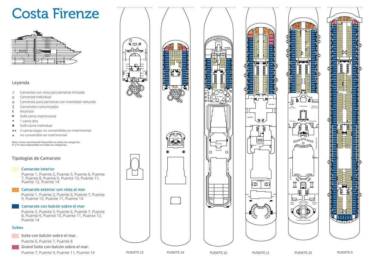 Plano de Cubiertas del Barco Costa Firenze de Costa Cruceros en Crucero Ochentero