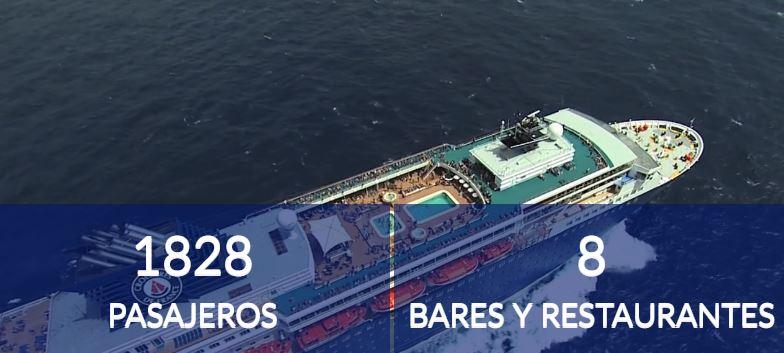 Cruceros Barco Zenith Pullmantur B2BViajes Vacaciones Singles