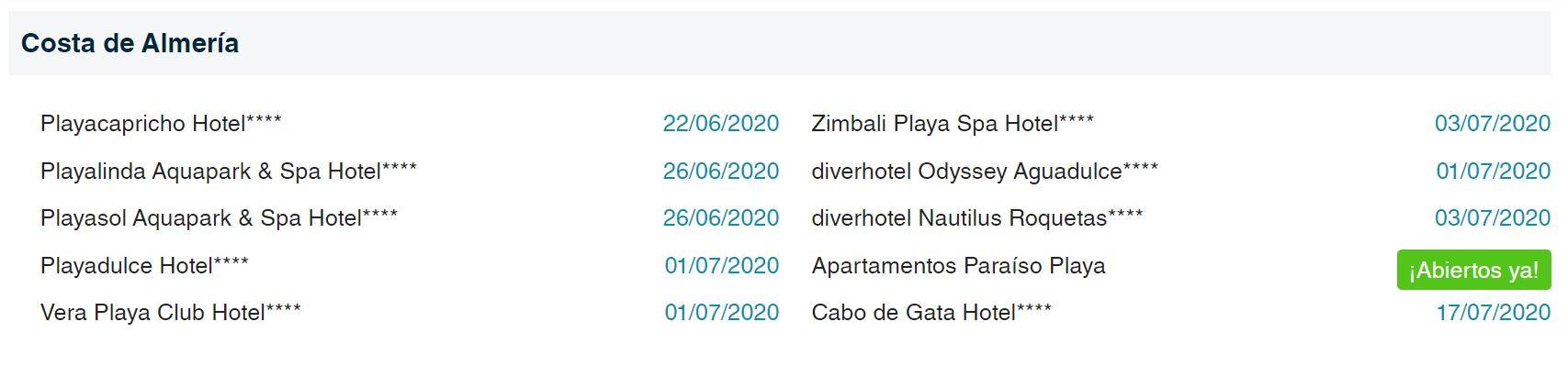 Fechas reapertura hoteles playasentaro Costa de Almeria B2Bviajes