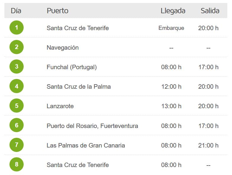 Itinerario crucero canarias y madeira Reyes 2020