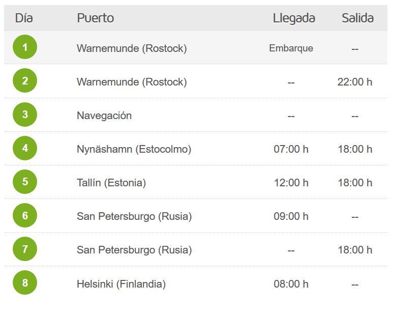 itinerario_crucero_capitales_balticas.jpg?profile=RESIZE_710x