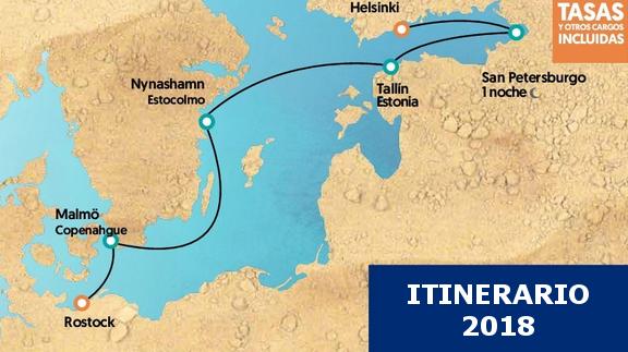 Mapa itinerario bálticas 2018