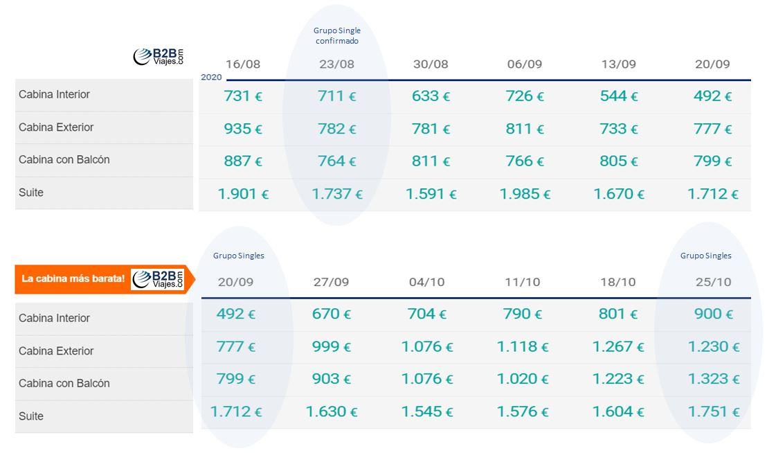 Precios grupo single Crucero Allure - de agosto a octubre 2020