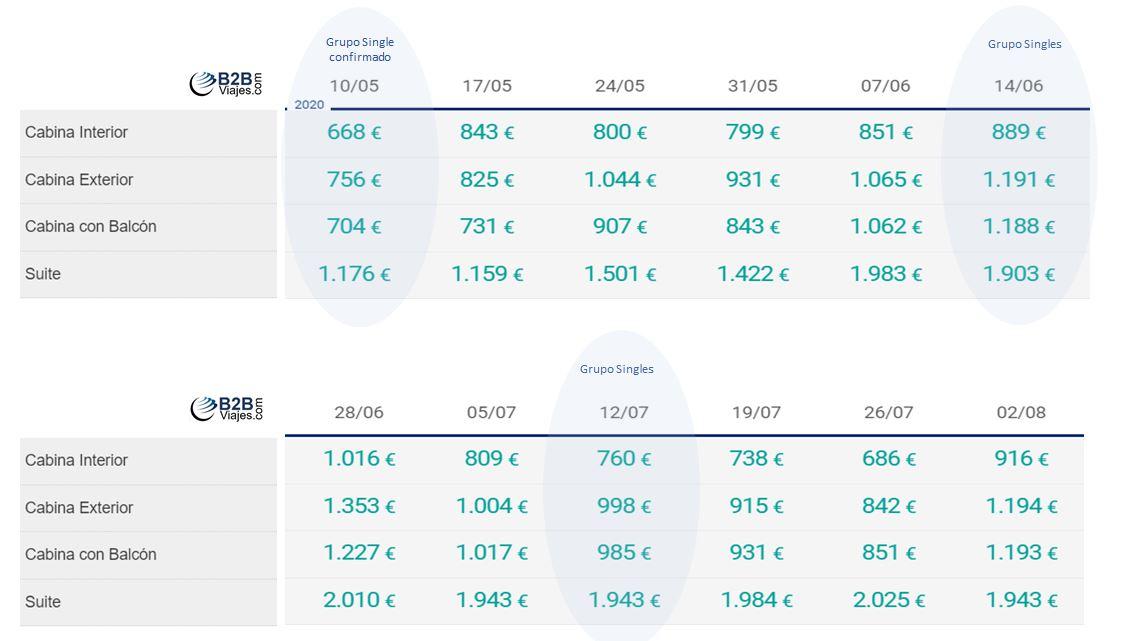 Precios grupo single Crucero Allure - de mayo a julio 2020
