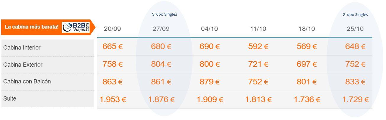 precios crucero mediterraneo Lujo ALLURE OF THE SEAS en Septiembre y Octubre 2020