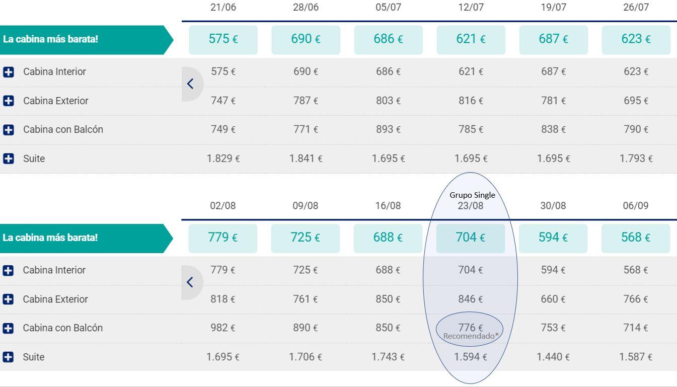 precios crucero mediterraneo en Barco Allure Of The Seas ROYAL CARIBBEAN julio agosto y septiembre 2020 validos a 26 de Enero