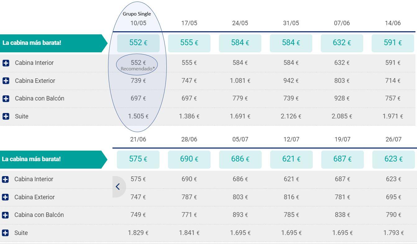 precios crucero mediterraneo en Barco Allure Of The Seas ROYAL CARIBBEAN mayo junio y julio 2020 validos a 26 de Enero