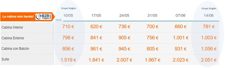 precios crucero mediterraneo de lujo en Barco ALLURE OF THE SEAS Mayo y Junio 2020