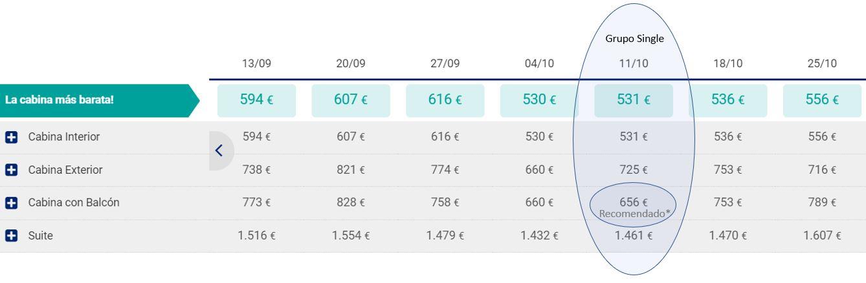 precios crucero mediterraneo en Barco Allure Of The Seas ROYAL CARIBBEAN Septiembre y Octubre 2020 validos a 26 de Enero