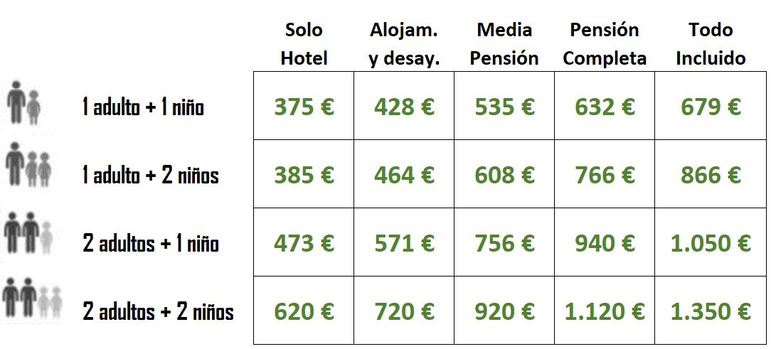 Precios Hotel Playasol Grupo Singles con niños 1 al 5 Julio 2021