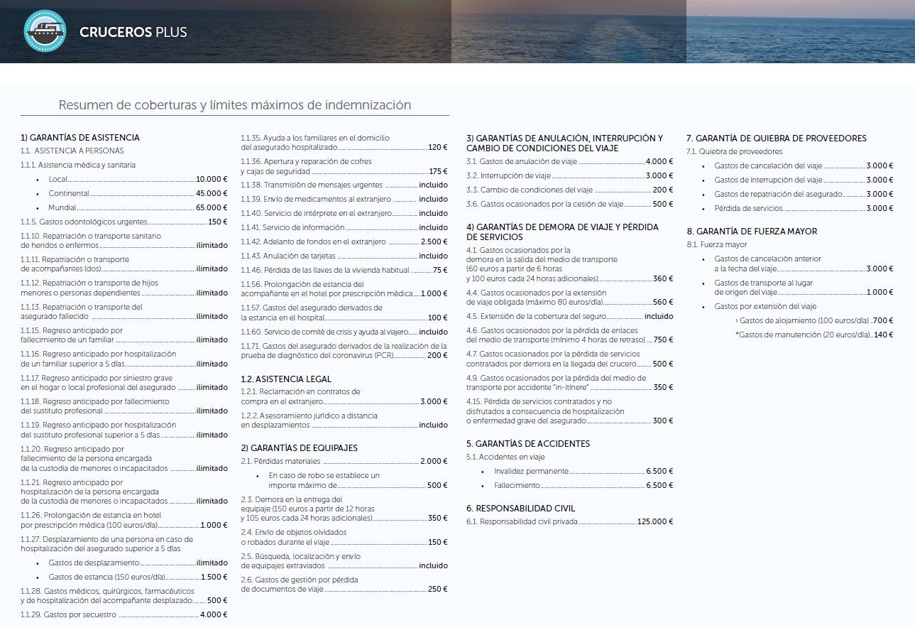 Coberturas Seguro Cruceros Plus con Anulación - Intermundial 2020