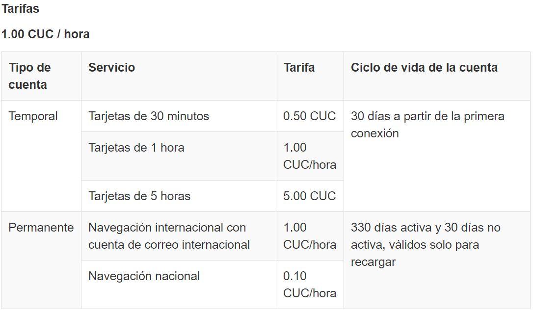 Tarifas internet en Cuba Blog B2BViajes